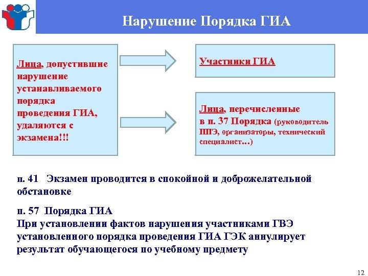 Нарушение Порядка ГИА Лица, допустившие нарушение устанавливаемого порядка проведения ГИА, удаляются с экзамена!!!