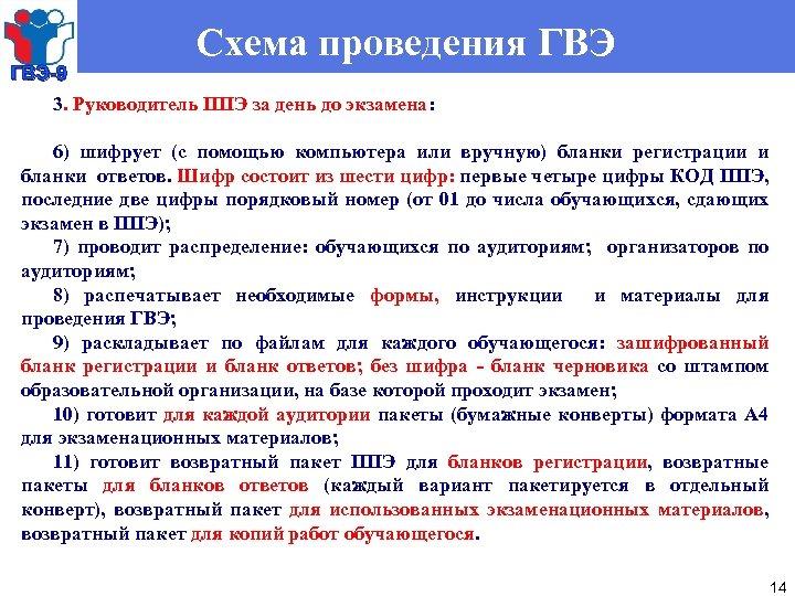 Схема проведения ГВЭ-9 3. Руководитель ППЭ за день до экзамена: 6) шифрует (с помощью