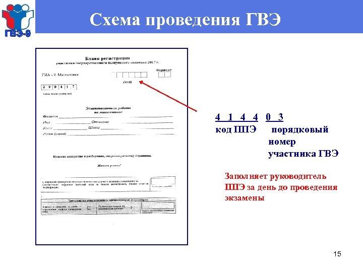 ГВЭ-9 Схема проведения ГВЭ 4 1 4 4 0 3 код ППЭ порядковый номер