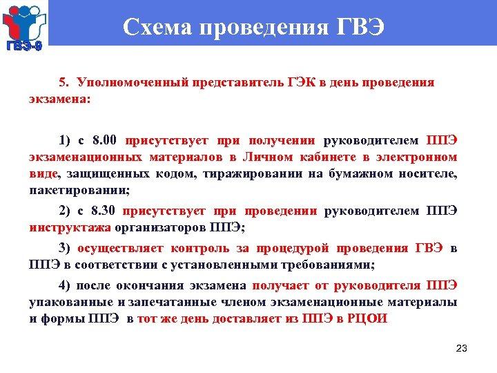 ГВЭ-9 Схема проведения ГВЭ 5. Уполномоченный представитель ГЭК в день проведения экзамена: 1) с