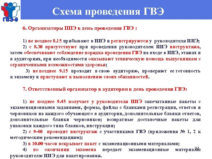 ГВЭ-9 Схема проведения ГВЭ 6. Организаторы ППЭ в день проведения ГВЭ : 1) не