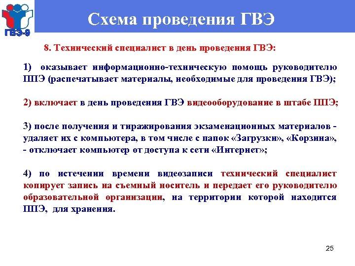 ГВЭ-9 Схема проведения ГВЭ 8. Технический специалист в день проведения ГВЭ: 1) оказывает информационно-техническую