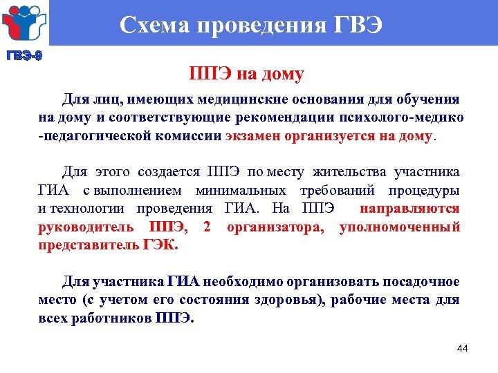 Схема проведения ГВЭ-9 ППЭ на дому Для лиц, имеющих медицинские основания для обучения на