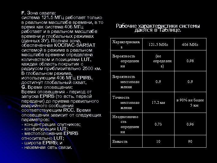F. Зона охвата: система 121. 5 МГц работает только в реальном масштабе времени, в