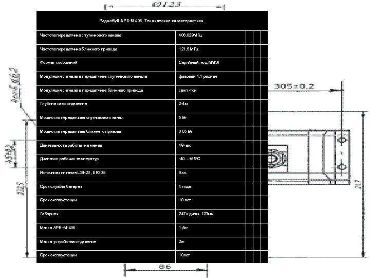 Радиобуй АРБ-М-406. Технические характеристики Частота передатчика спутникового канала 406, 028 МГц Частота передатчика ближнего