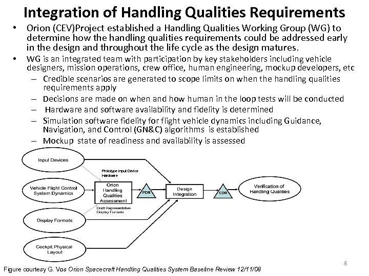 Integration of Handling Qualities Requirements • Orion (CEV)Project established a Handling Qualities Working Group