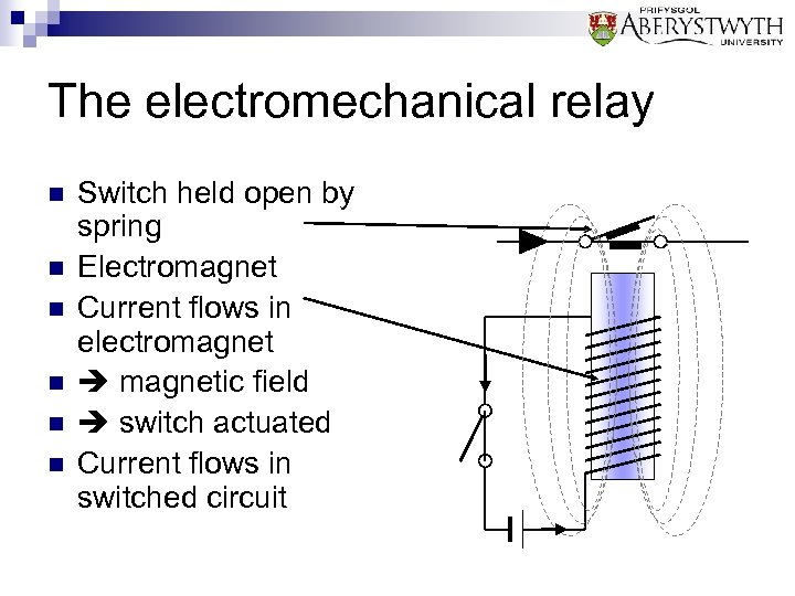The electromechanical relay n n n Switch held open by spring Electromagnet Current flows