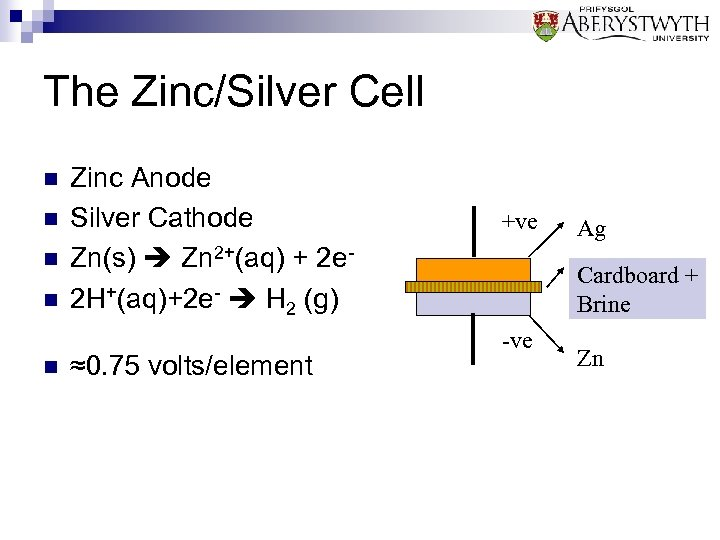The Zinc/Silver Cell n n n Zinc Anode Silver Cathode Zn(s) Zn 2+(aq) +