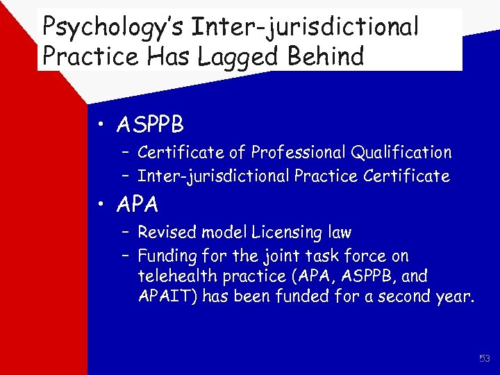 Psychology's Inter-jurisdictional Practice Has Lagged Behind • ASPPB – Certificate of Professional Qualification –