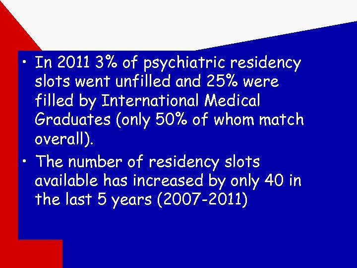 • In 2011 3% of psychiatric residency slots went unfilled and 25% were