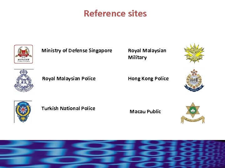 Reference sites Ministry of Defense Singapore Royal Malaysian Military Royal Malaysian Police Hong Kong