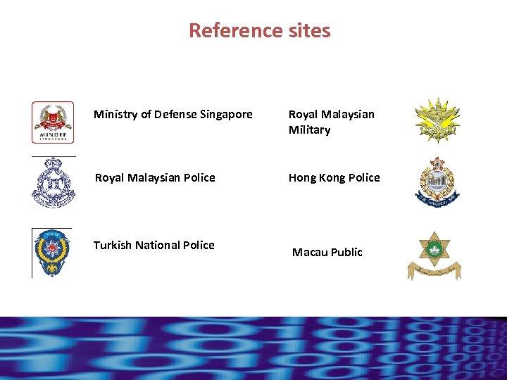 Reference sites Ministry of Defense Singapore Royal Malaysian Military Royal Malaysian Police Hong Kong