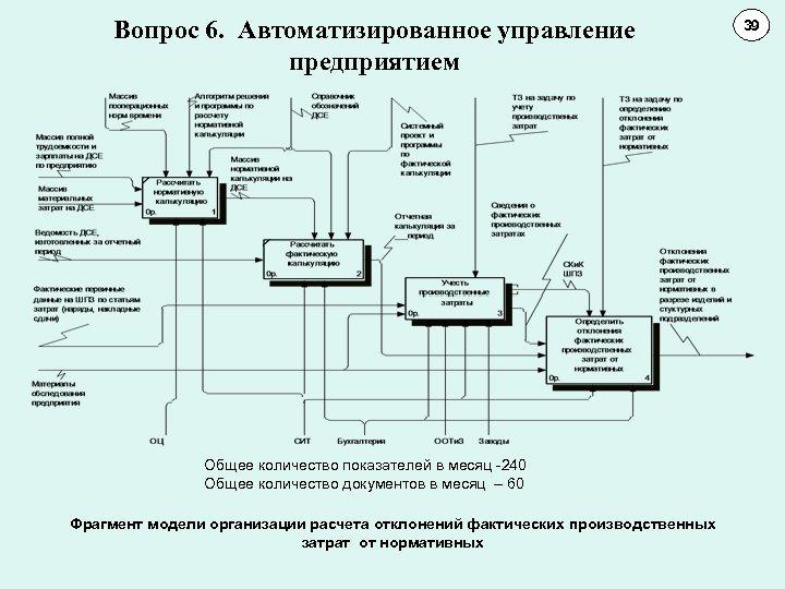 Вопрос 6. Автоматизированное управление предприятием Общее количество показателей в месяц -240 Общее количество документов