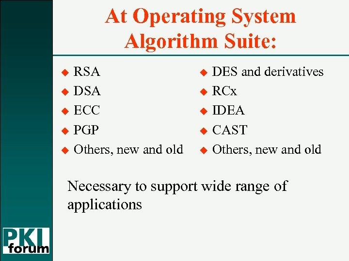 At Operating System Algorithm Suite: u u u RSA DSA ECC PGP Others, new