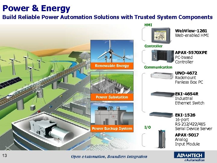 Power & Energy Build Reliable Power Automation Solutions with Trusted System Components HMI Web.