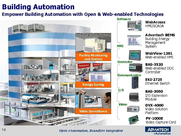 Building Automation Empower Building Automation with Open & Web-enabled Technologies Software HMI Facility Monitoring