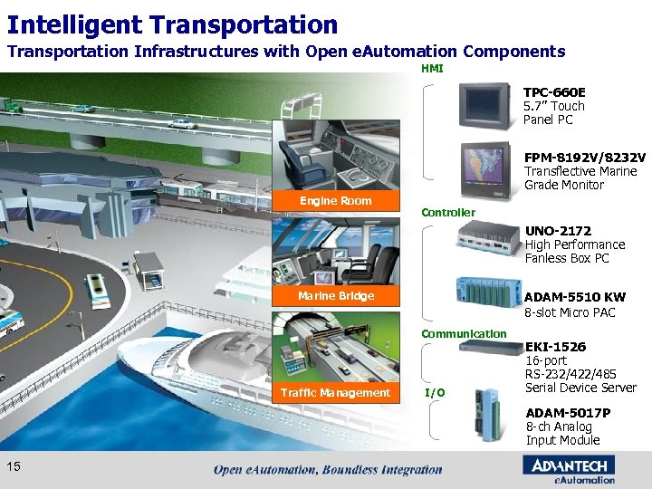 "Intelligent Transportation Infrastructures with Open e. Automation Components HMI TPC-660 E 5. 7"" Touch"