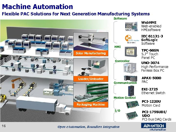 Machine Automation Flexible PAC Solutions for Next Generation Manufacturing Systems Software HMI Solar Manufacturing