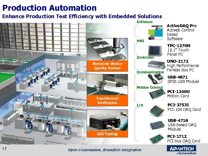 Production Automation Enhance Production Test Efficiency with Embedded Solutions Software HMI Controller Electronic Device