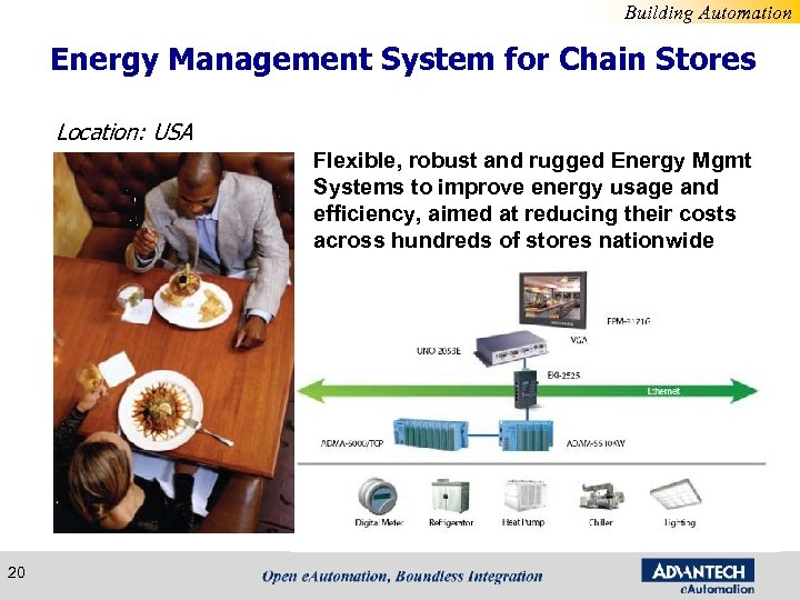 Building Automation Energy Management System for Chain Stores Location: USA Flexible, robust and rugged