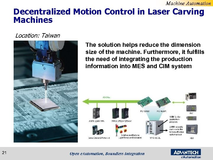 Machine Automation Decentralized Motion Control in Laser Carving Machines Location: Taiwan The solution helps