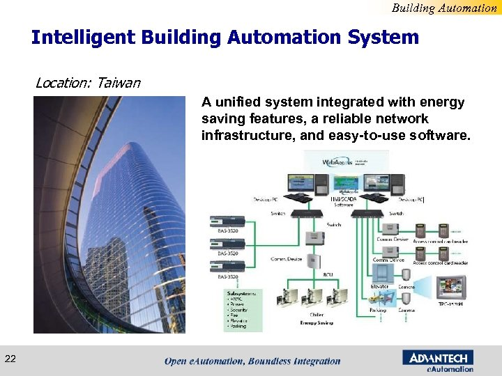 Building Automation Intelligent Building Automation System Location: Taiwan A unified system integrated with energy