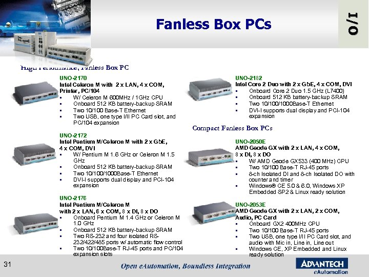 I/O Fanless Box PCs High Performance, Fanless Box PC UNO-2170 Intel Celeron M with
