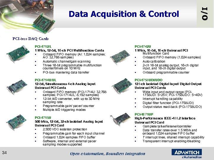 I/O Data Acquisition & Control PCI-bus DAQ Cards PCI-1712/L 1 MS/s, 12 -bit, 16