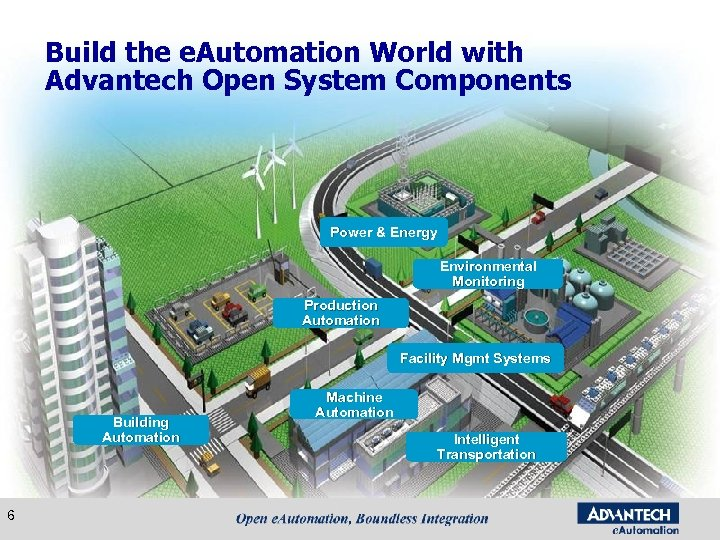 Build the e. Automation World with Advantech Open System Components Power & Energy Environmental