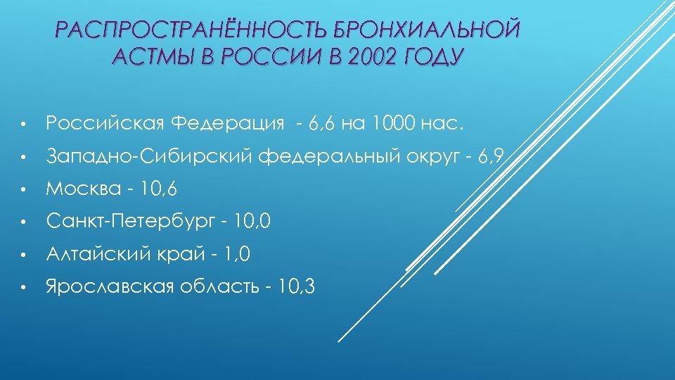 РАСПРОСТРАНЁННОСТЬ БРОНХИАЛЬНОЙ АСТМЫ В РОССИИ В 2002 ГОДУ • Российская Федерация - 6, 6