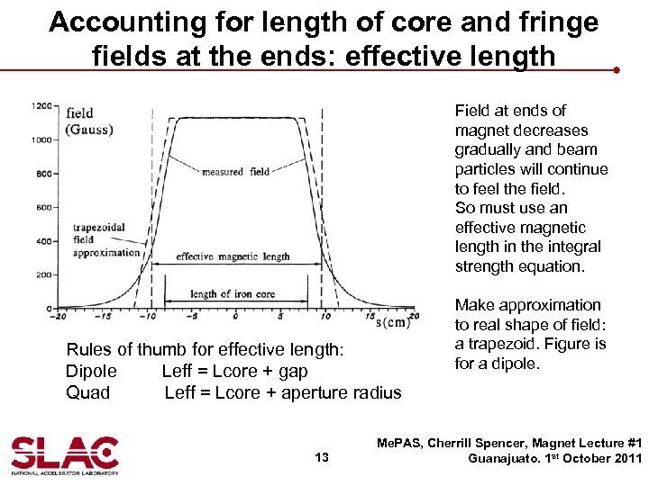 Accounting for length of core and fringe fields at the ends: effective length Field