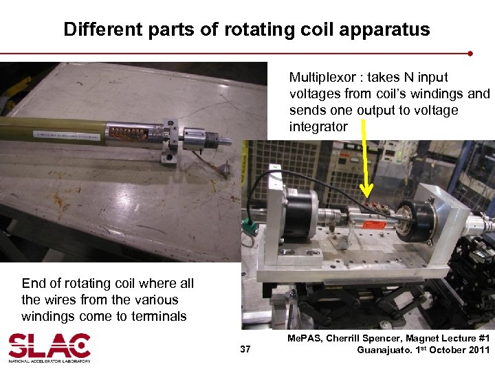 Different parts of rotating coil apparatus Multiplexor : takes N input voltages from coil's
