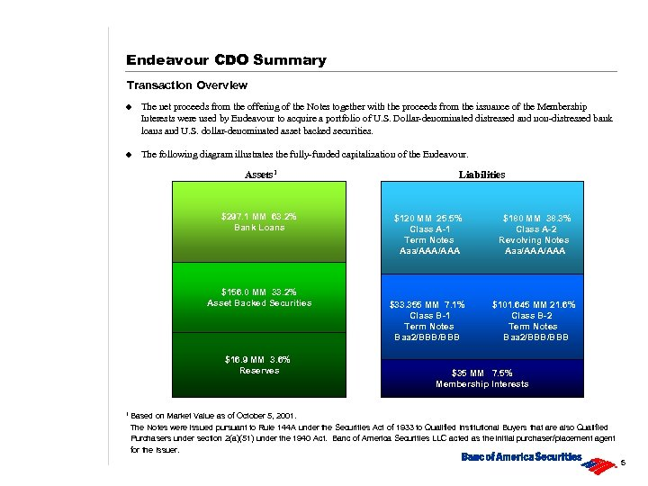 Endeavour CDO Summary Transaction Overview u The net proceeds from the offering of the