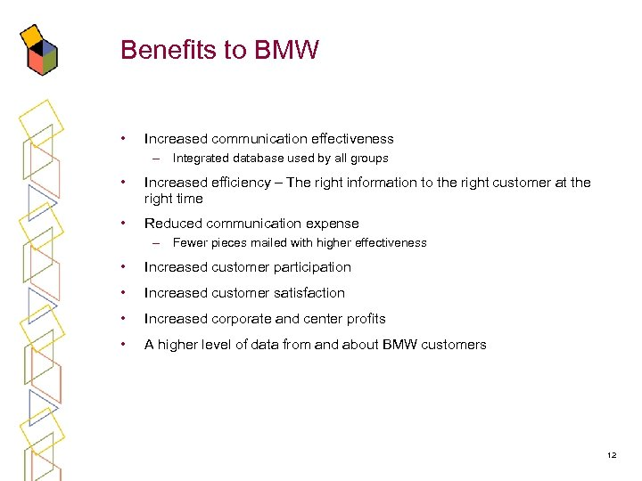 Benefits to BMW • Increased communication effectiveness – Integrated database used by all groups