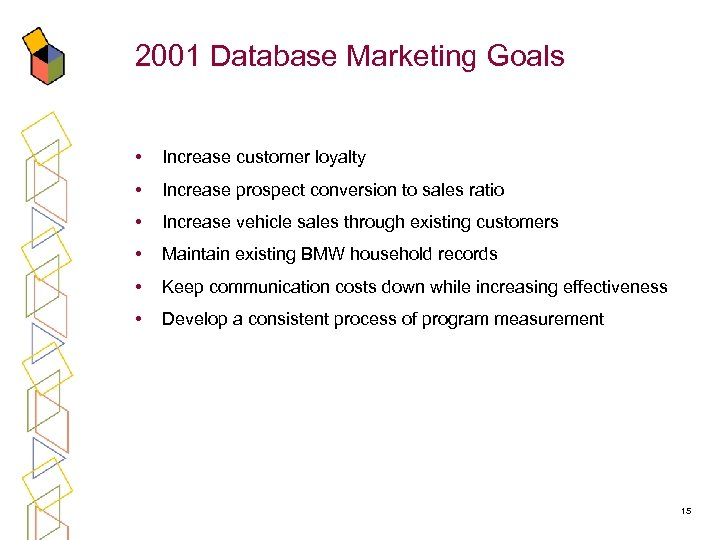 2001 Database Marketing Goals • Increase customer loyalty • Increase prospect conversion to sales