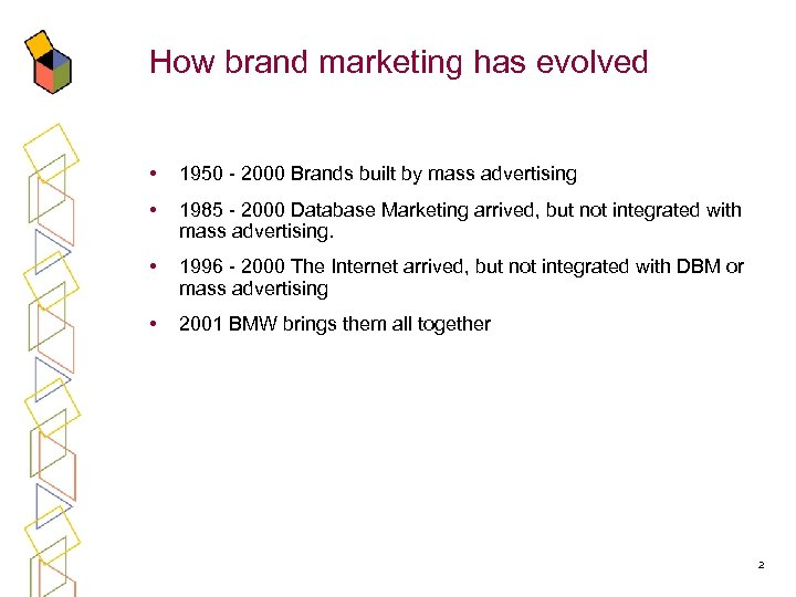 How brand marketing has evolved • 1950 - 2000 Brands built by mass advertising