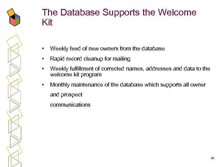 The Database Supports the Welcome Kit • Weekly feed of new owners from the