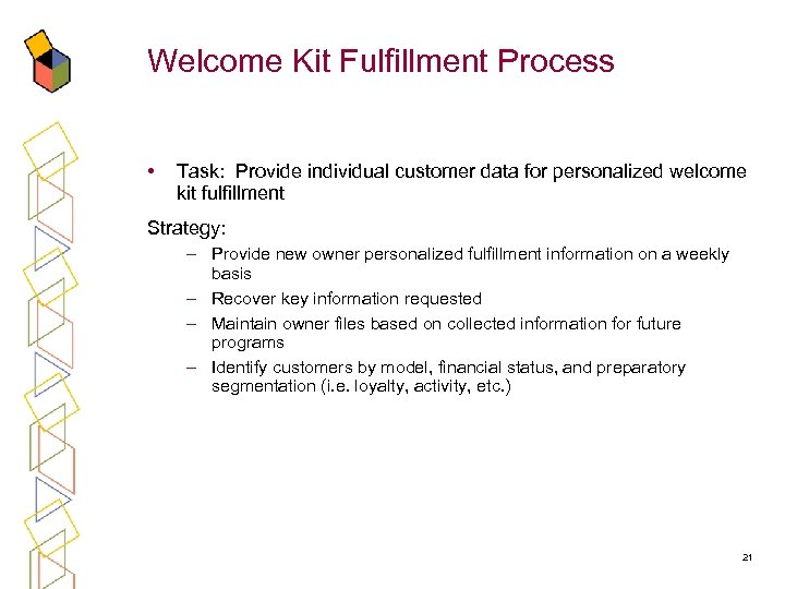 Welcome Kit Fulfillment Process • Task: Provide individual customer data for personalized welcome kit