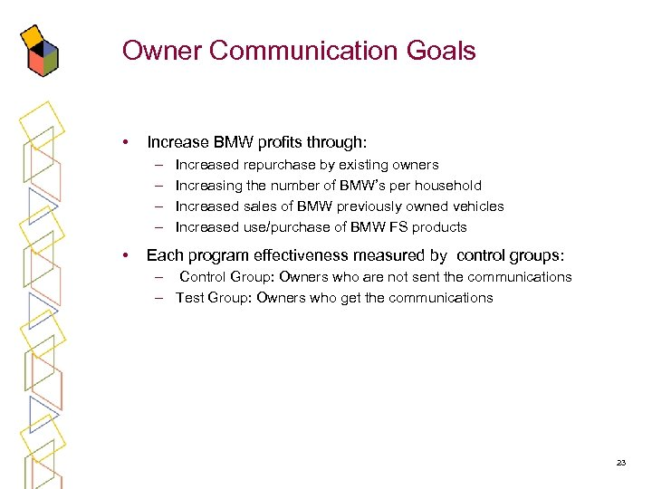 Owner Communication Goals • Increase BMW profits through: – – • Increased repurchase by