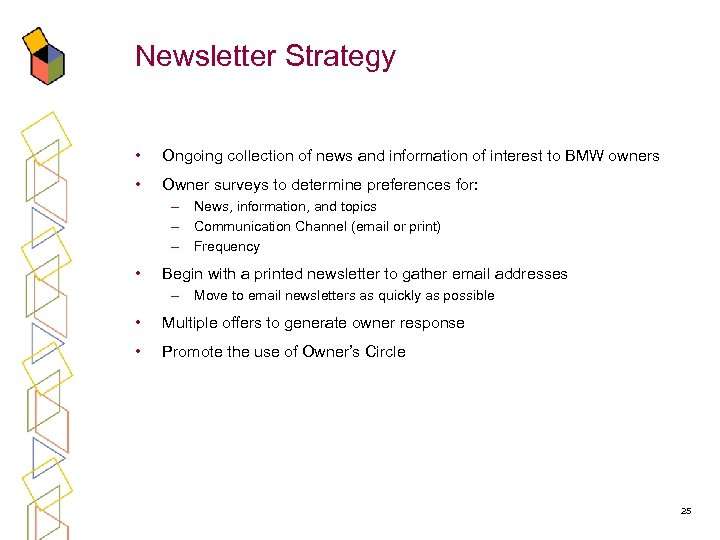 Newsletter Strategy • Ongoing collection of news and information of interest to BMW owners