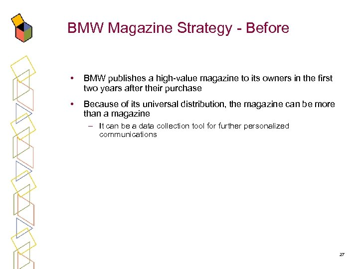 BMW Magazine Strategy - Before • BMW publishes a high-value magazine to its owners