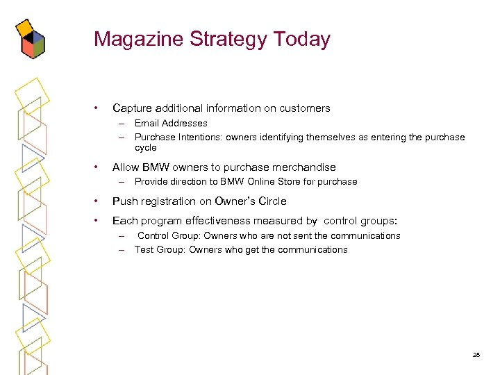 Magazine Strategy Today • Capture additional information on customers – Email Addresses – Purchase