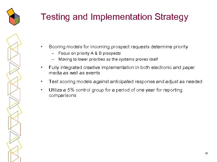 Testing and Implementation Strategy • Scoring models for incoming prospect requests determine priority –
