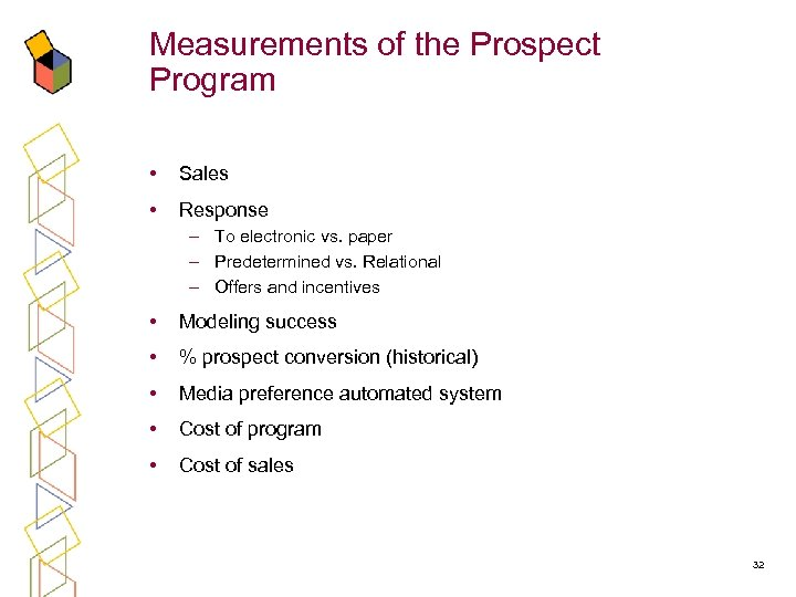 Measurements of the Prospect Program • Sales • Response – To electronic vs. paper