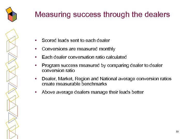 Measuring success through the dealers • Scored leads sent to each dealer • Conversions