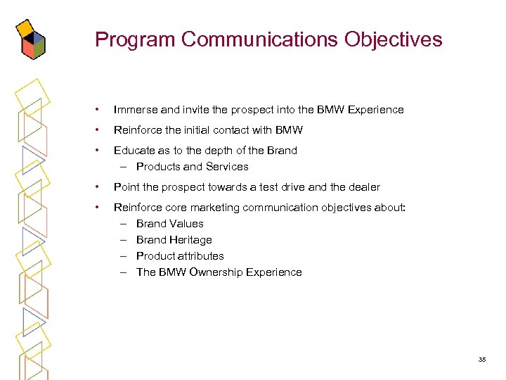 Program Communications Objectives • Immerse and invite the prospect into the BMW Experience •