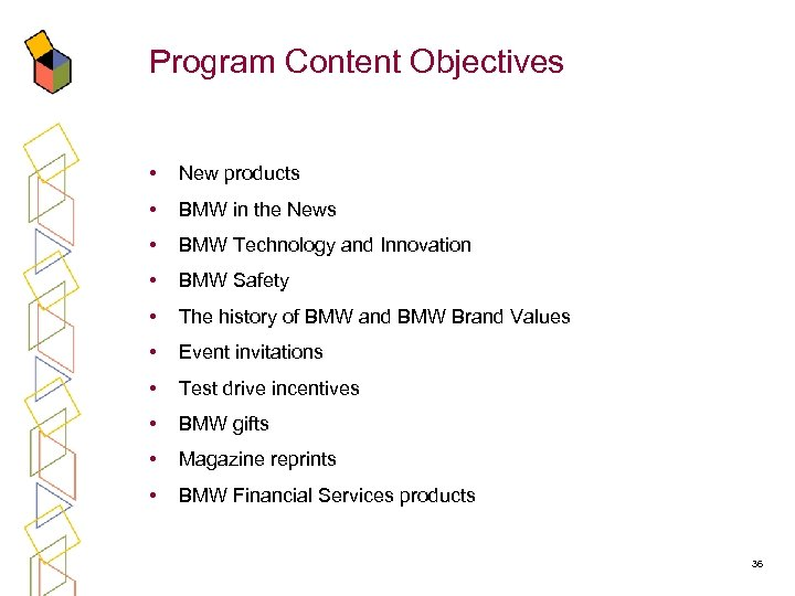 Program Content Objectives • New products • BMW in the News • BMW Technology