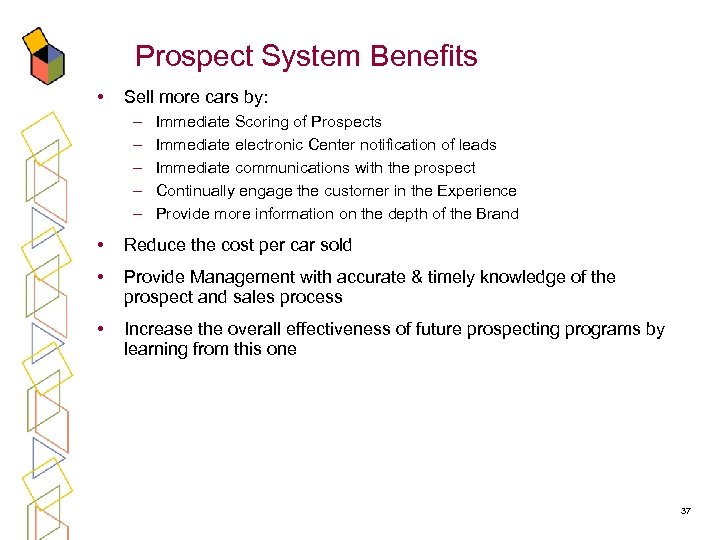 Prospect System Benefits • Sell more cars by: – – – Immediate Scoring of