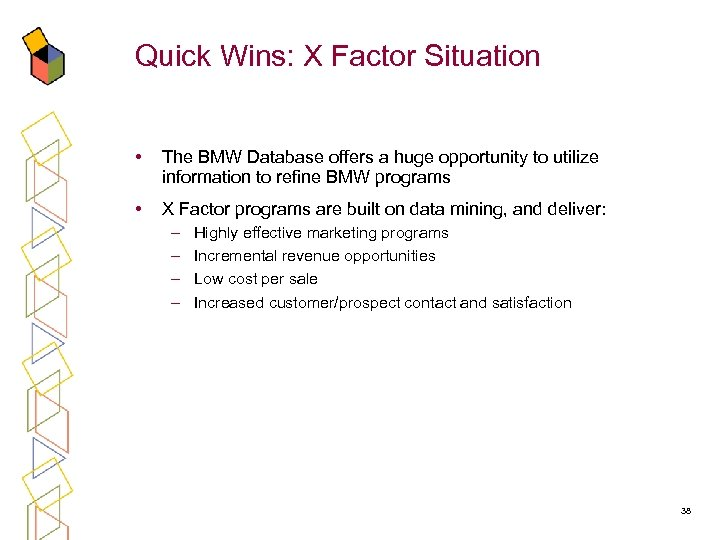Quick Wins: X Factor Situation • The BMW Database offers a huge opportunity to