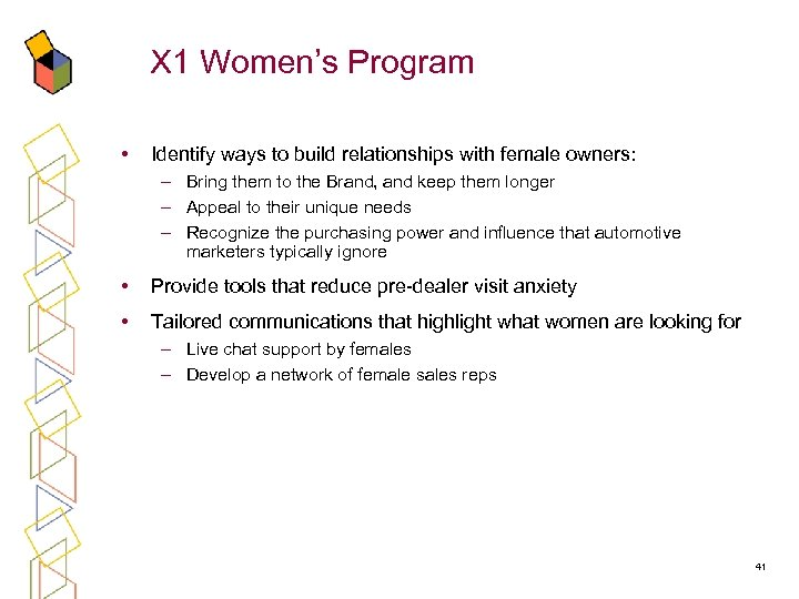 X 1 Women's Program • Identify ways to build relationships with female owners: –